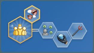 Rasgos para tus Sims: El lider de secta